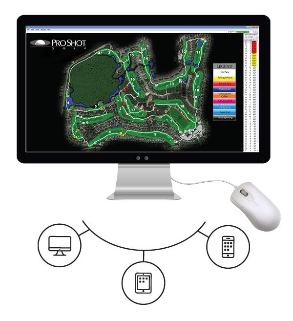 RAMS - Remote Asset Management System - Golf Course Management